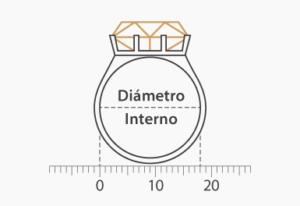 como medir anillo